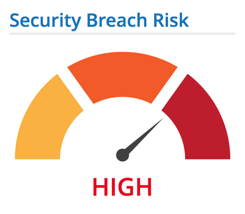 Security Scan Feature - Overall Risk