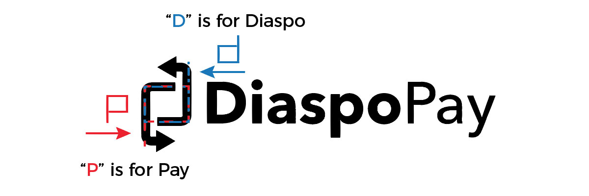 DiaspoPay Logo Ideation
